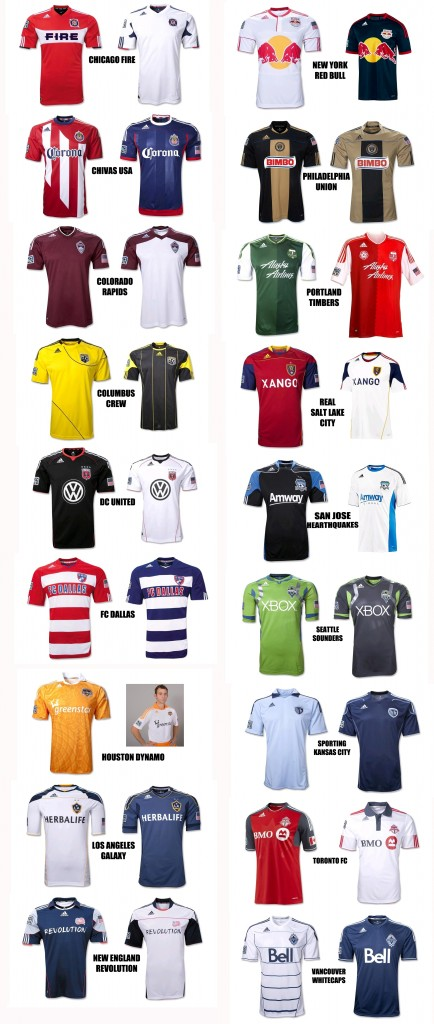 Calcio, Mls 2011: negli Usa hanno fatto grandi progressi   Ama la ...