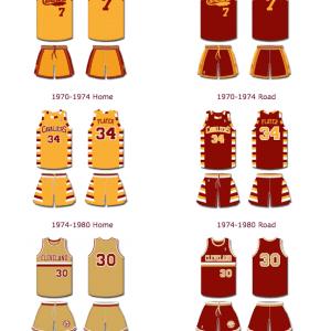 Maglie storiche Cleveland Cavaliers (1)