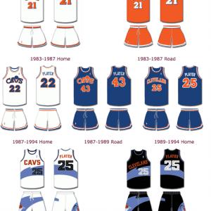 Maglie storiche Cleveland Cavaliers (2)