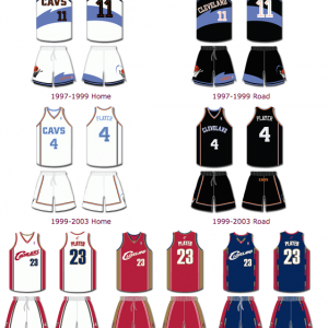 Maglie storiche Cleveland Cavaliers (3)