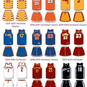 Maglie storiche Cleveland Cavaliers (4)