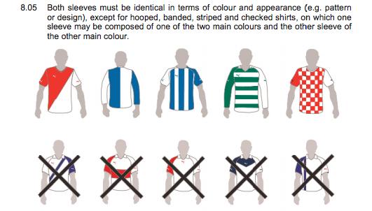 euro 2012 kit regulation